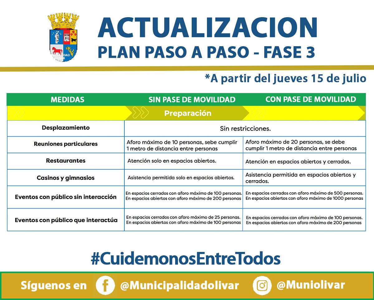 PASO A PASO_FASE 3.jpg